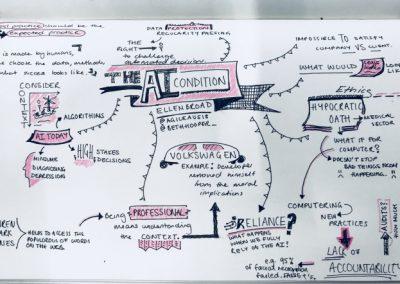 AgileAus-Sketch5